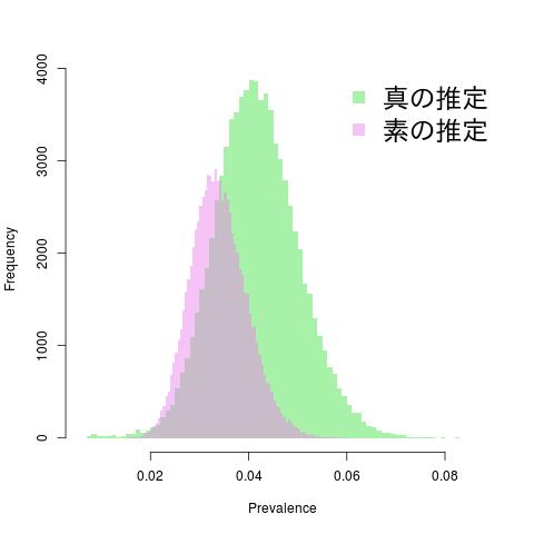 f:id:MikuHatsune:20200502230829p:plain