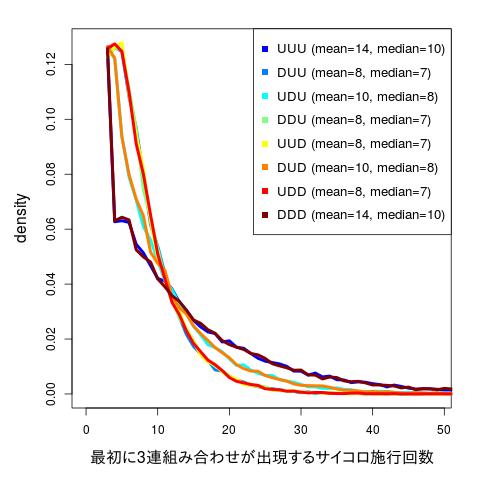 f:id:MikuHatsune:20200727162232p:plain