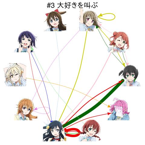 f:id:MikuHatsune:20201022233639p:plain