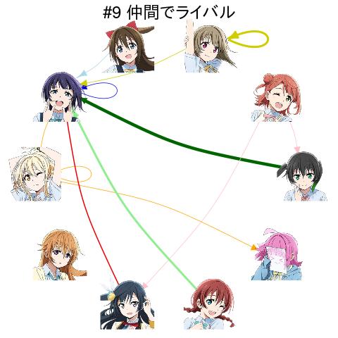 f:id:MikuHatsune:20201206203643p:plain
