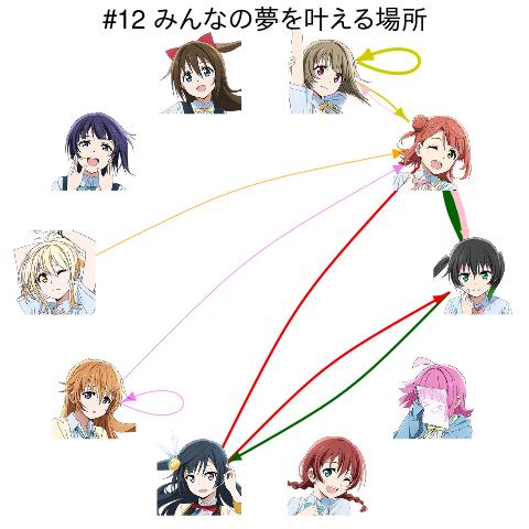 f:id:MikuHatsune:20201220203756p:plain