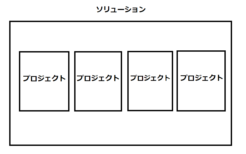 f:id:Minamin1234:20210802141502p:plain