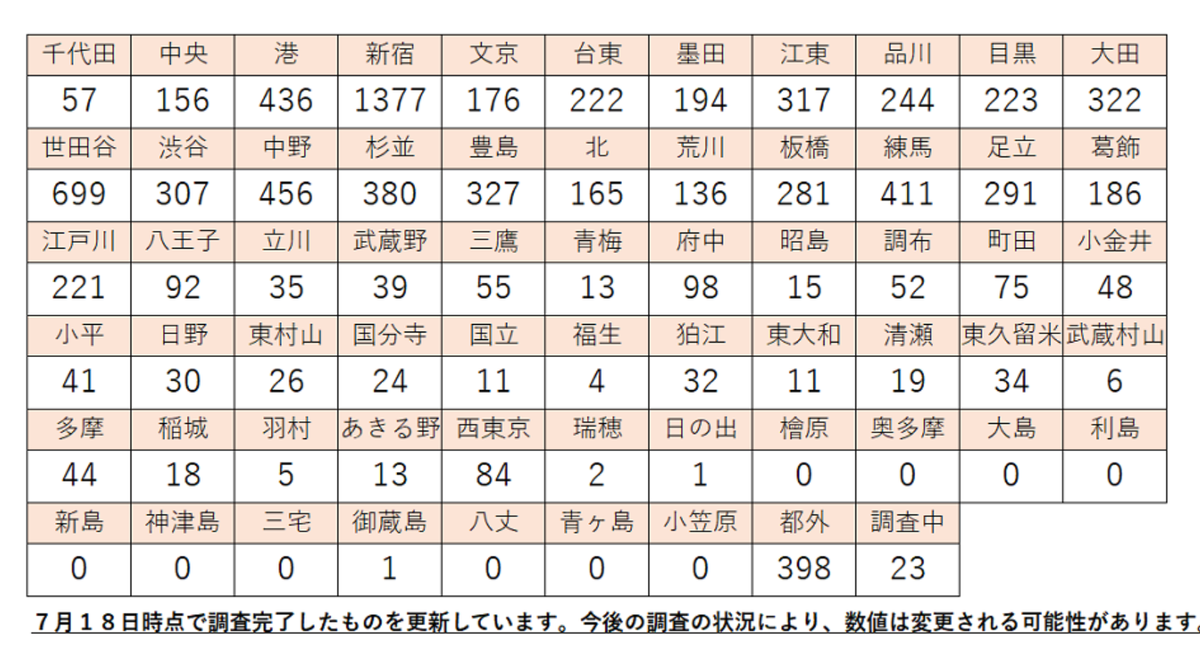 f:id:MinamotoKanjin:20200719071951p:plain