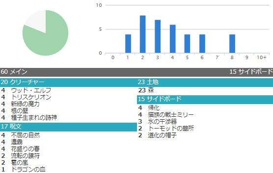 f:id:Minato_Namiki:20180706012307j:plain