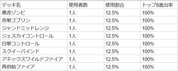 f:id:Minato_Namiki:20190213022105p:plain