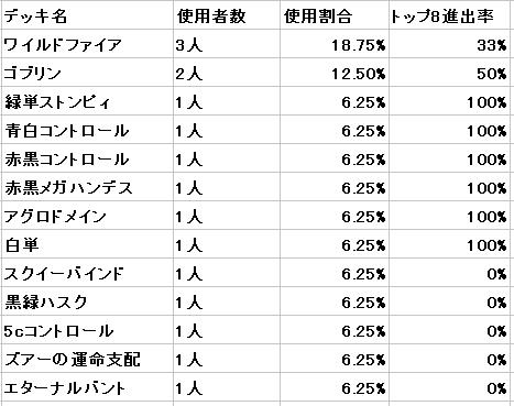 f:id:Minato_Namiki:20190218135529p:plain