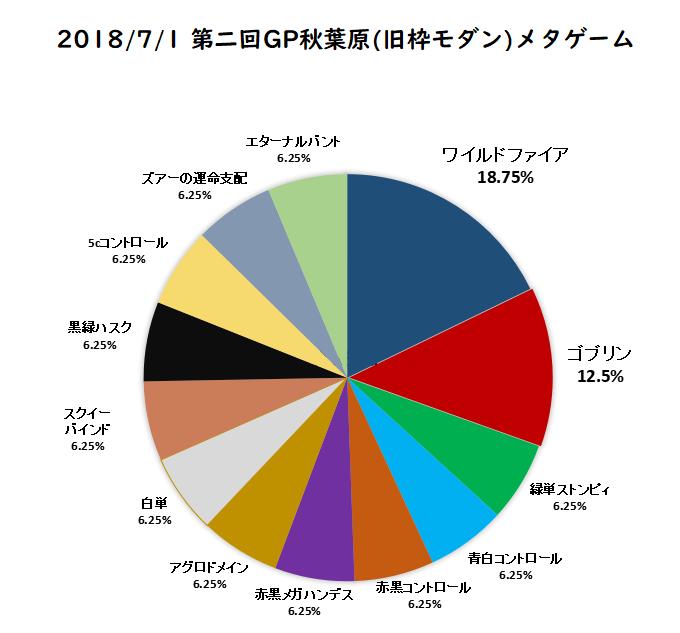 f:id:Minato_Namiki:20190218135557p:plain