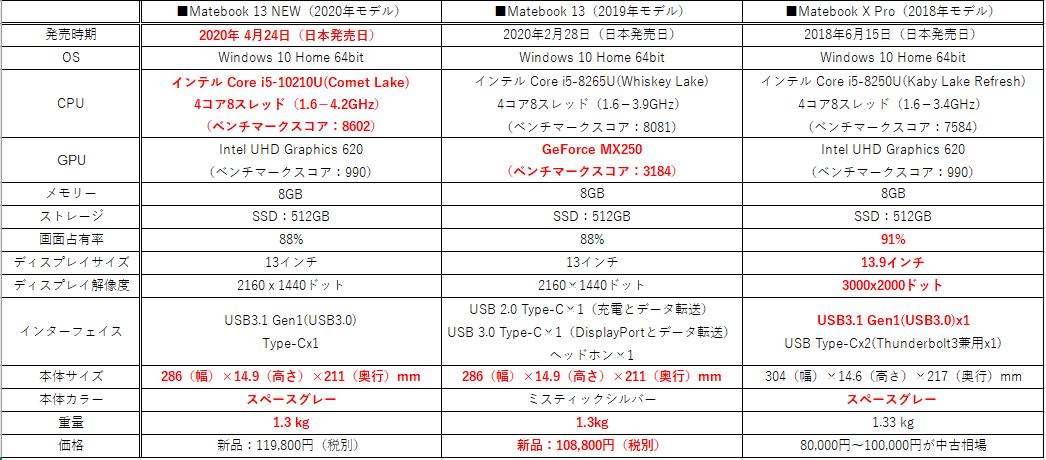 f:id:Minatox:20200418010052p:plain