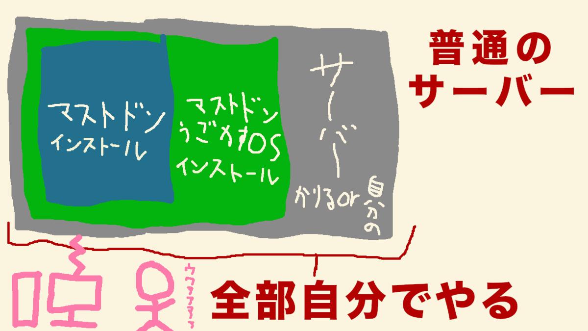 f:id:Minemu398:20200808182731p:plain