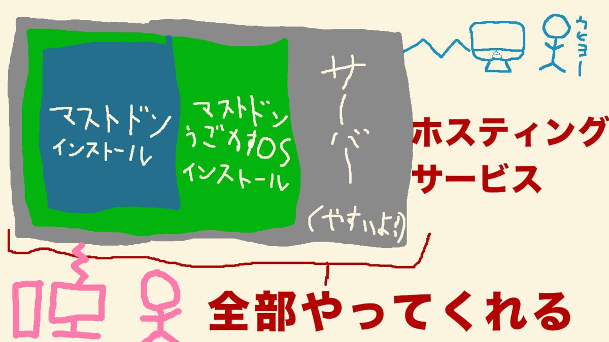 f:id:Minemu398:20200808183133p:plain