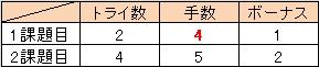 f:id:MiniLop:20170731184418j:plain
