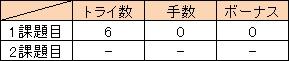 f:id:MiniLop:20170731185443j:plain