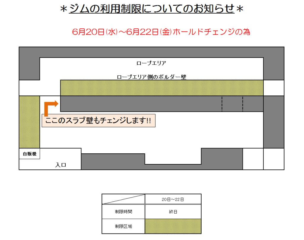 f:id:MiniLop:20180604191750p:plain