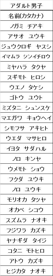 f:id:MiniLop:20180617103602p:plain