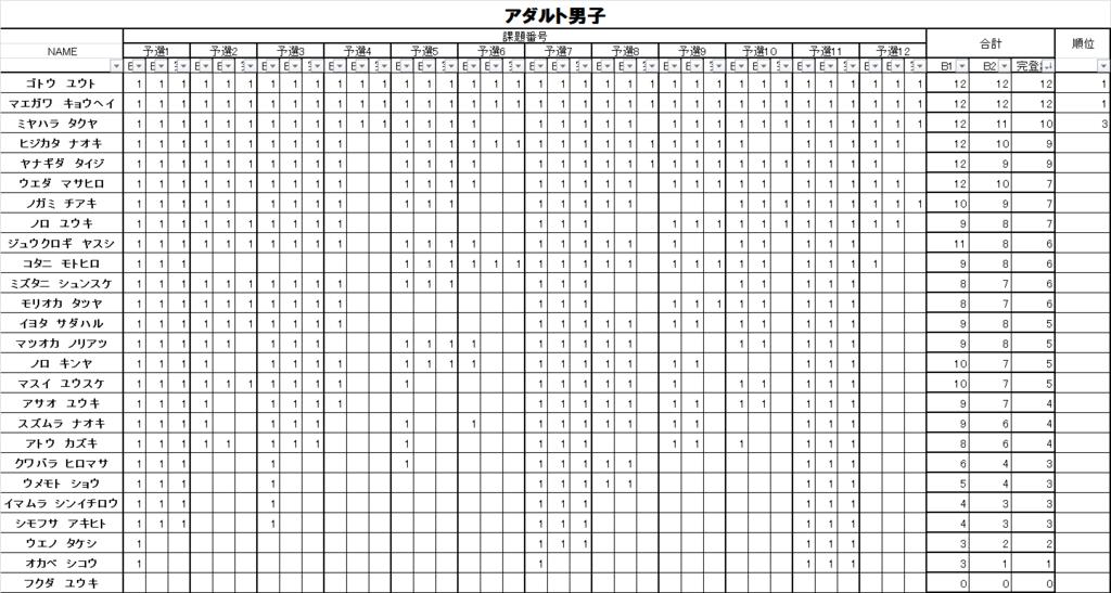 f:id:MiniLop:20180702104752p:plain