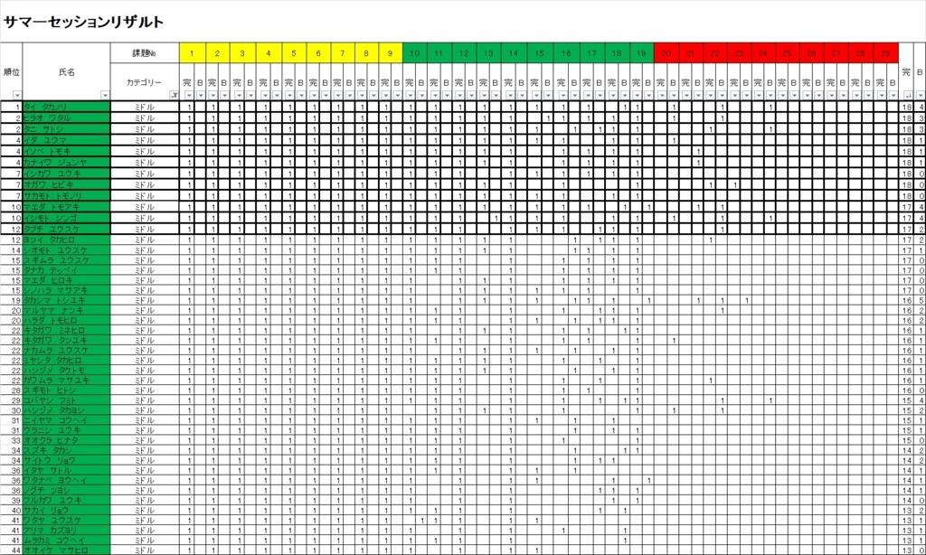 f:id:MiniLop:20180820144537j:plain