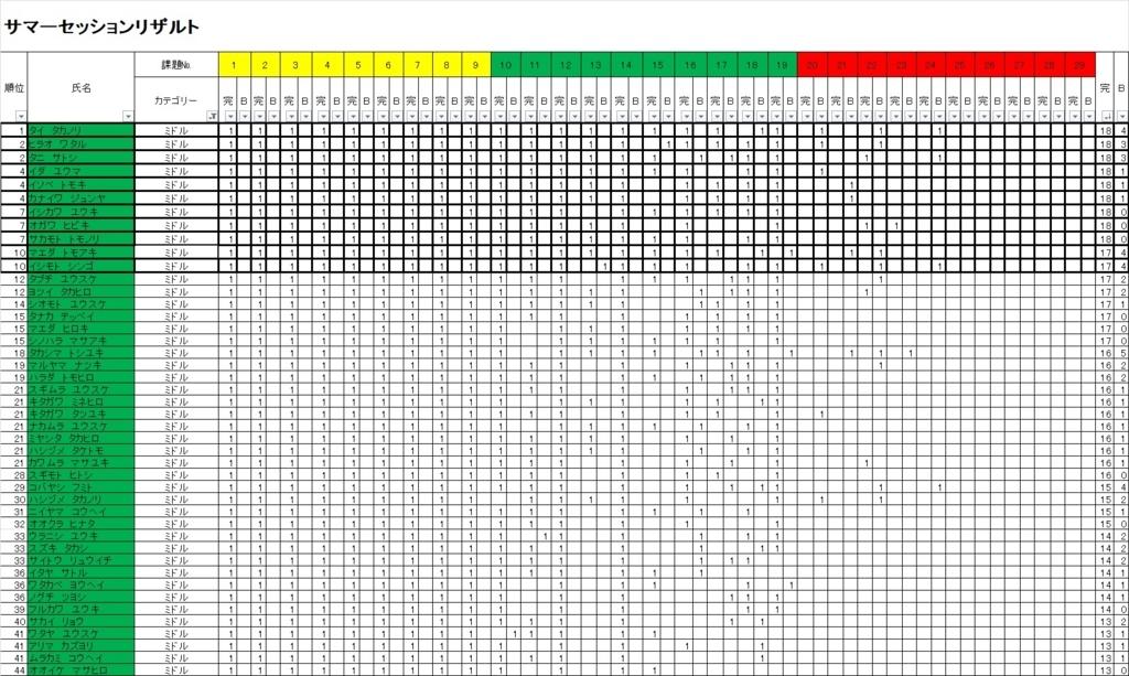 f:id:MiniLop:20180820214004j:plain