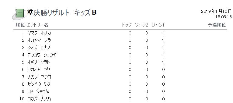 f:id:MiniLop:20190112164353p:plain