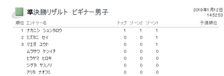f:id:MiniLop:20190112164420p:plain