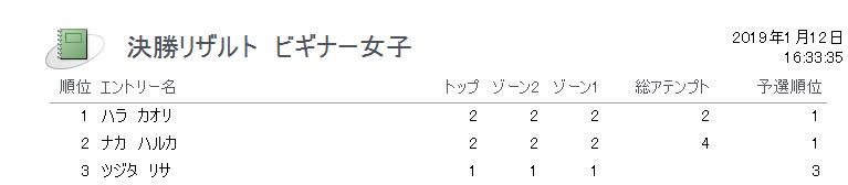 f:id:MiniLop:20190112164525p:plain