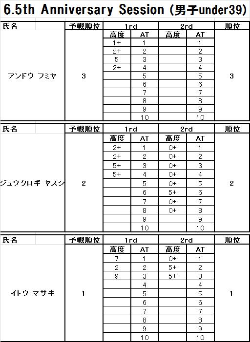 f:id:MiniLop:20190312103958p:plain