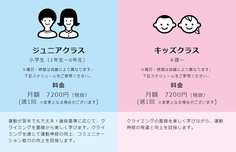 f:id:MiniLop:20200219203412p:plain