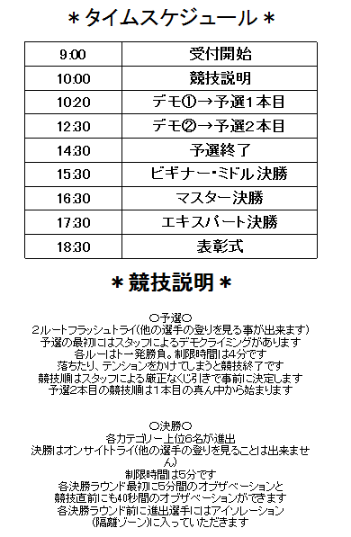 f:id:MiniLop:20200220180423p:plain