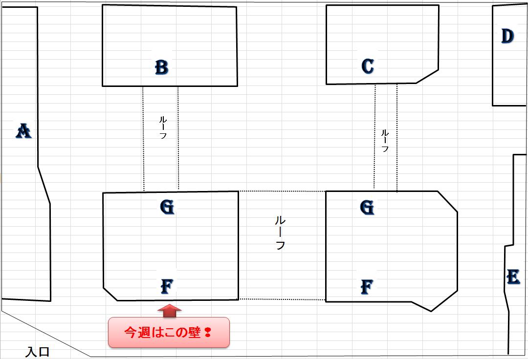 f:id:MiniLop:20200224151021p:plain