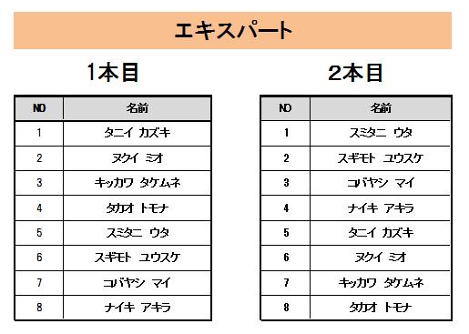 f:id:MiniLop:20200225210839p:plain