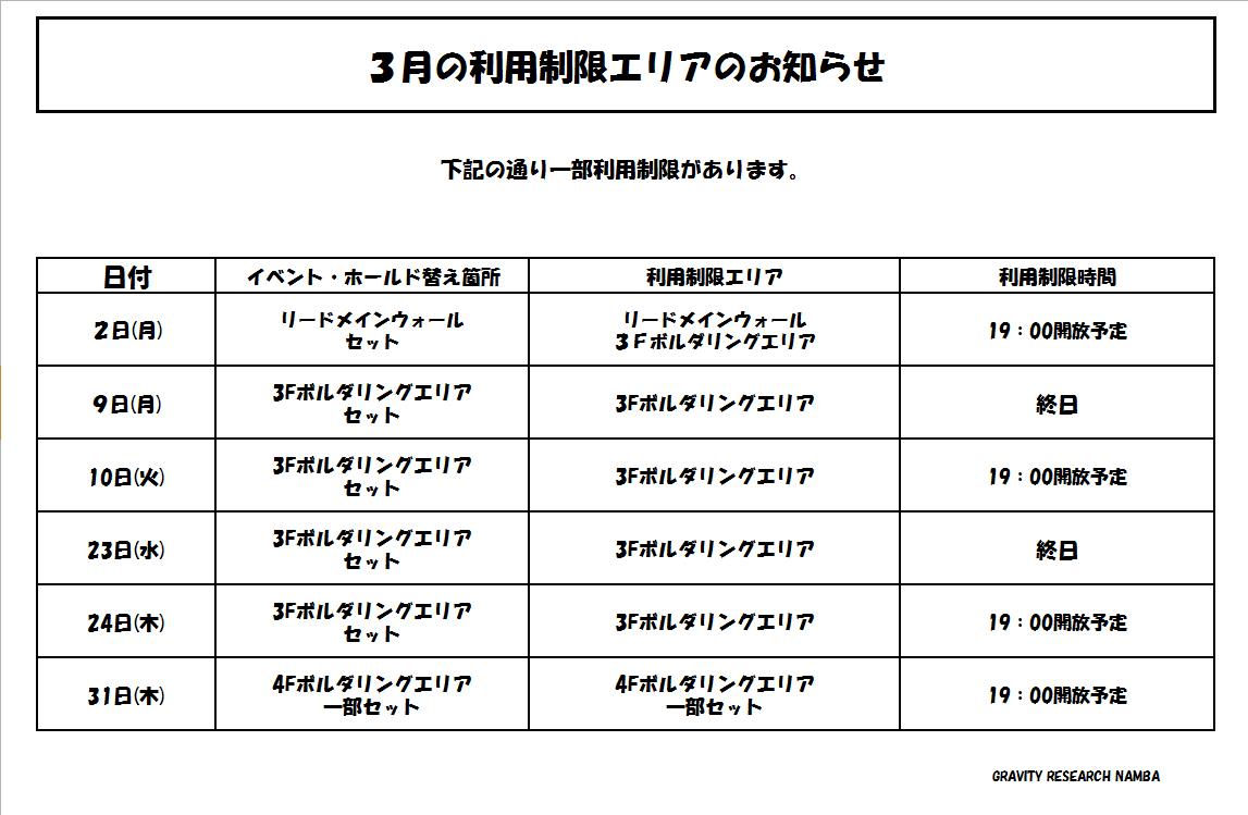 f:id:MiniLop:20200301124753p:plain