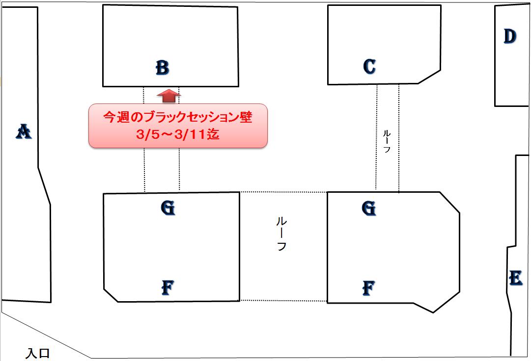 f:id:MiniLop:20200305195511p:plain