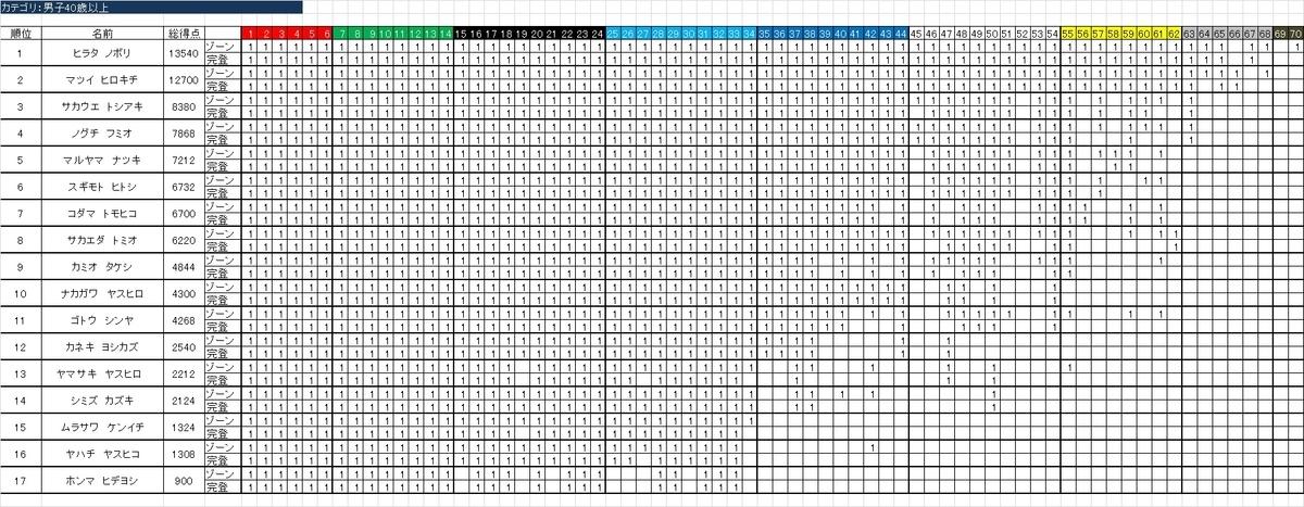 f:id:MiniLop:20200327171753j:plain
