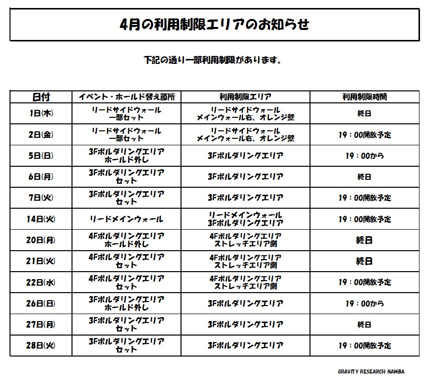 f:id:MiniLop:20200331161844p:plain