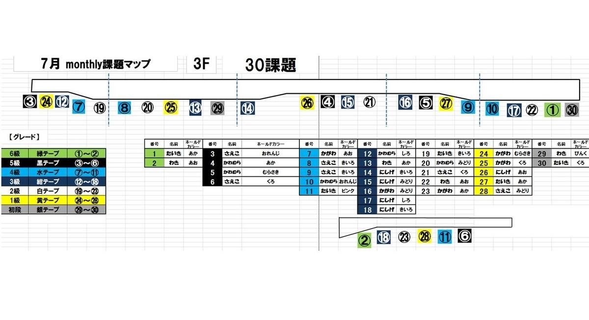 f:id:MiniLop:20200709175056j:plain