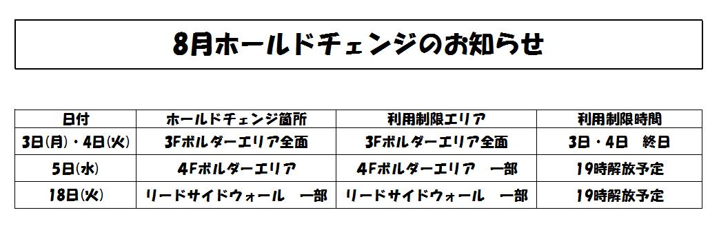 f:id:MiniLop:20200803144802p:plain