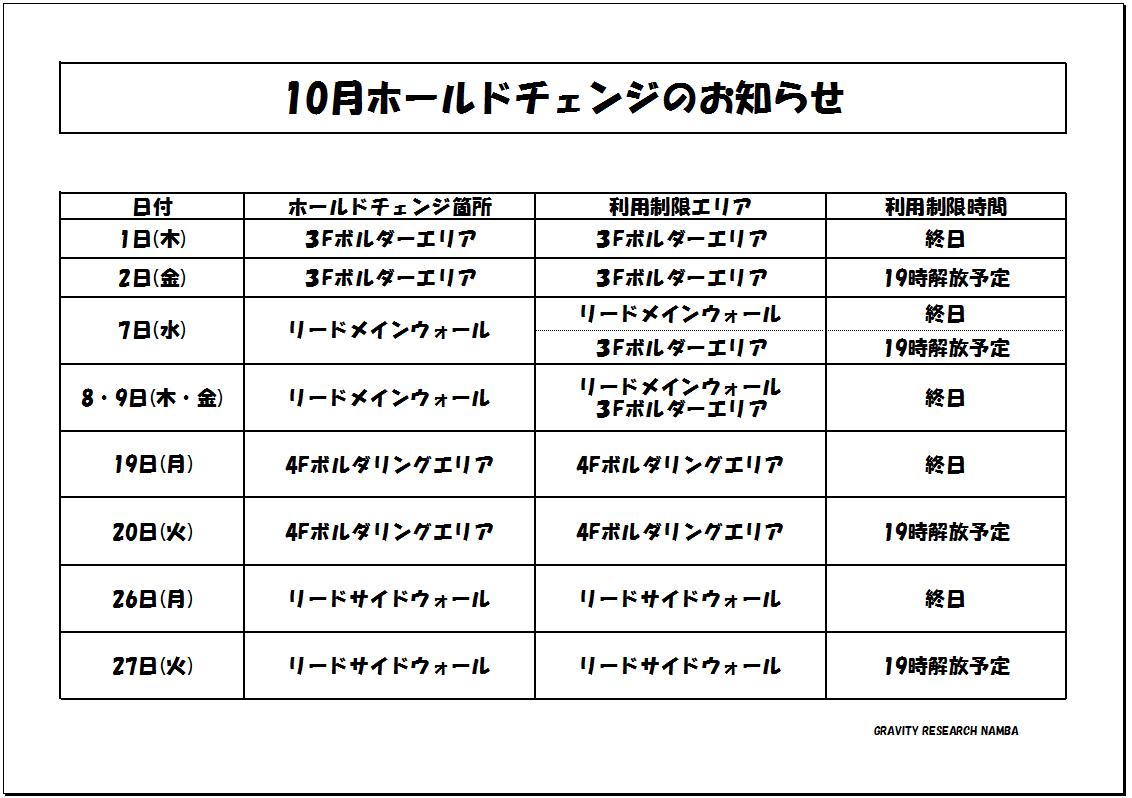 f:id:MiniLop:20200927180943p:plain