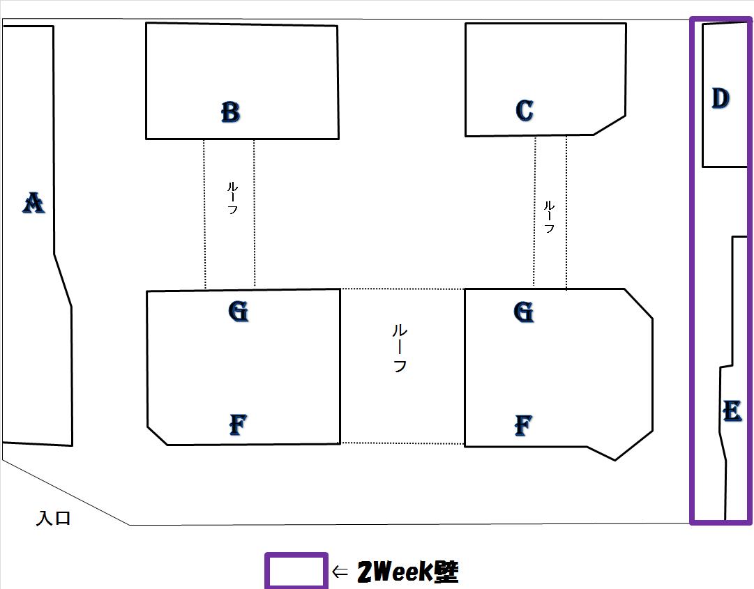 f:id:MiniLop:20210206150023p:plain