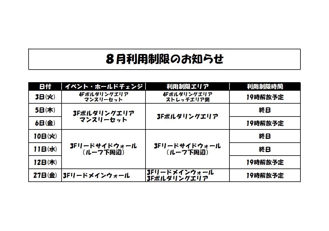 f:id:MiniLop:20210728144348p:plain