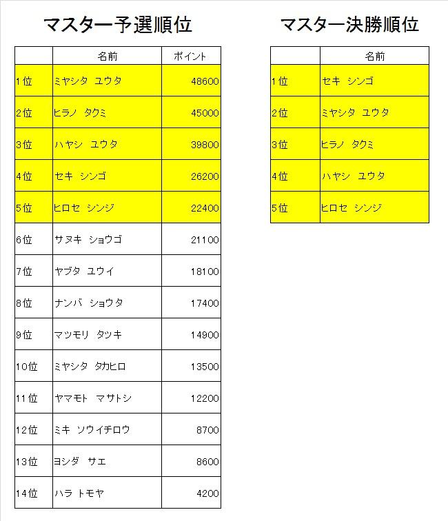 f:id:MiniLop:20210908143316j:plain