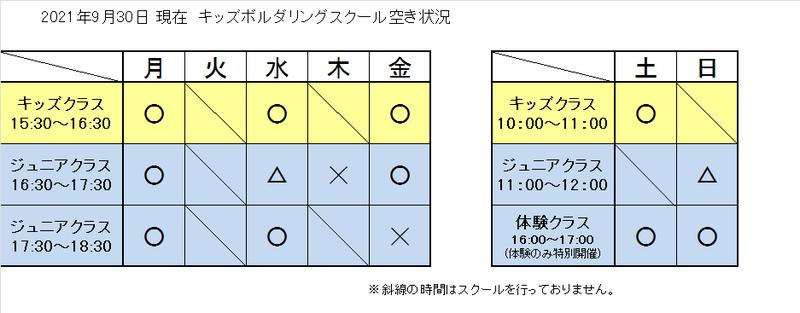 f:id:MiniLop:20210930123500p:plain