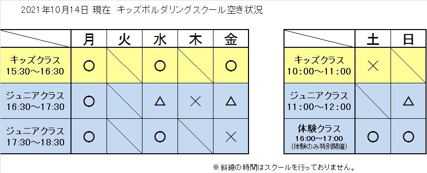 f:id:MiniLop:20211014135118p:plain
