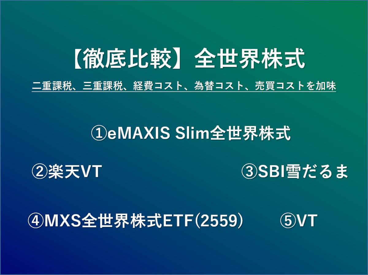 【徹底比較】全世界株式 (eMAXISオルカン、雪だるま、VT、2559):経費、三重課税、為替・売買コストを考慮し比較!!