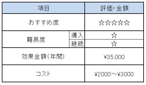 f:id:Minimalist_yuha:20190221235529j:plain