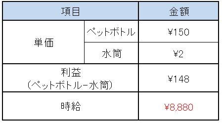 f:id:Minimalist_yuha:20190222084228j:plain