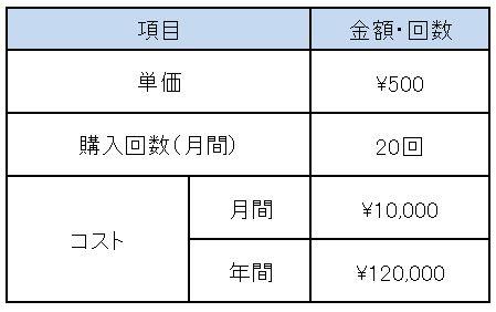 f:id:Minimalist_yuha:20190222085002j:plain