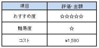 f:id:Minimalist_yuha:20190226222848j:plain