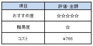 f:id:Minimalist_yuha:20190227074813j:plain