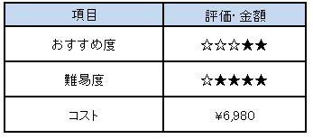 f:id:Minimalist_yuha:20190303225802j:plain