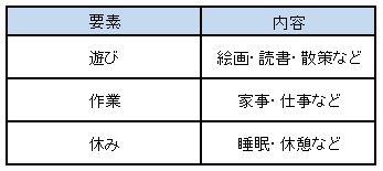 f:id:Minimalist_yuha:20190305102202j:plain