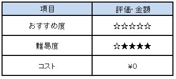 f:id:Minimalist_yuha:20190308074212j:plain